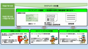 shin_nagare